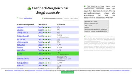 Cashbackvergleich