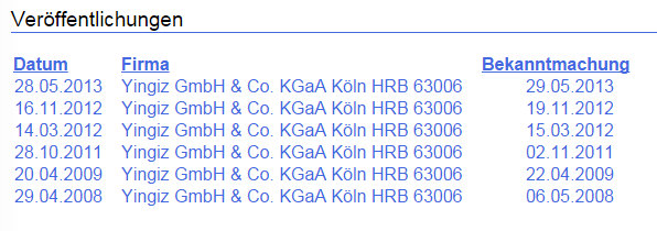 Seit 2013 hat Yingiz keine Änderung mehr im Handelsregister durchführen lassen (Screenshot von handelsregister.de von 01/16)